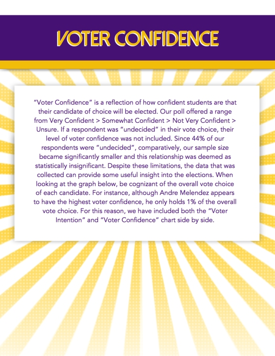 voterconfidence